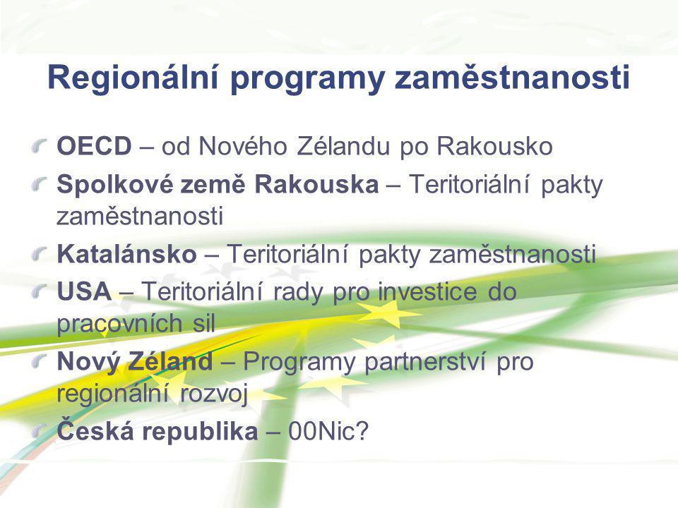 Regionální programy zaměstnanosti OECD – od Nového Zélandu po Rakousko Spolkové země Rakouska – Teritoriální pakty zaměstnanosti Katalánsko – Teritoriální pakty zaměstnanosti USA – Teritoriální rady pro investice do pracovních sil Nový Zéland – Programy partnerství pro regionální rozvoj Česká republika – 00Nic?
