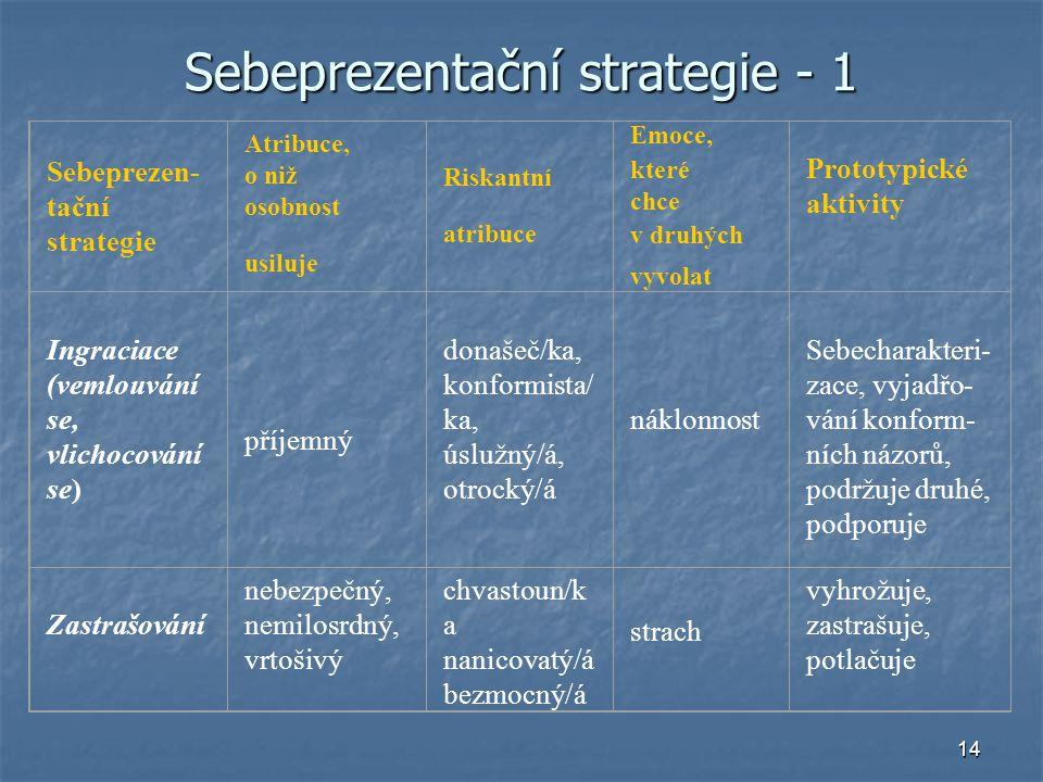 14 Sebeprezentační strategie - 1 Sebeprezen- tační strategie Atribuce, o niž osobnost usiluje Riskantní atribuce Emoce, které chce v druhých vyvolat Prototypické aktivity Ingraciace (vemlouvání se, vlichocování se) příjemný donašeč/ka, konformista/ ka, úslužný/á, otrocký/á náklonnost Sebecharakteri- zace, vyjadřo- vání konform- ních názorů, podržuje druhé, podporuje Zastrašování nebezpečný, nemilosrdný, vrtošivý chvastoun/k a nanicovatý/á bezmocný/á strach vyhrožuje, zastrašuje, potlačuje