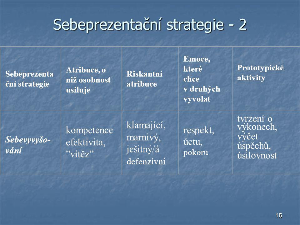 15 Sebeprezentační strategie - 2 Sebeprezenta ční strategie Atribuce, o niž osobnost usiluje Riskantní atribuce Emoce, které chce v druhých vyvolat Prototypické aktivity Sebevyvyšo- vání kompetence efektivita, vítěz klamající, marnivý, ješitný/á defenzívn í respekt, úctu, pokoru tvrzení o výkonech, výčet úspěchů, úsilovnost