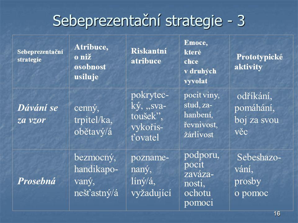 16 Sebeprezentační strategie - 3 Sebeprezentační strategie Atribuce, o niž osobnost usiluje Riskantní atribuce Emoce, které chce v druhých vyvolat Pro
