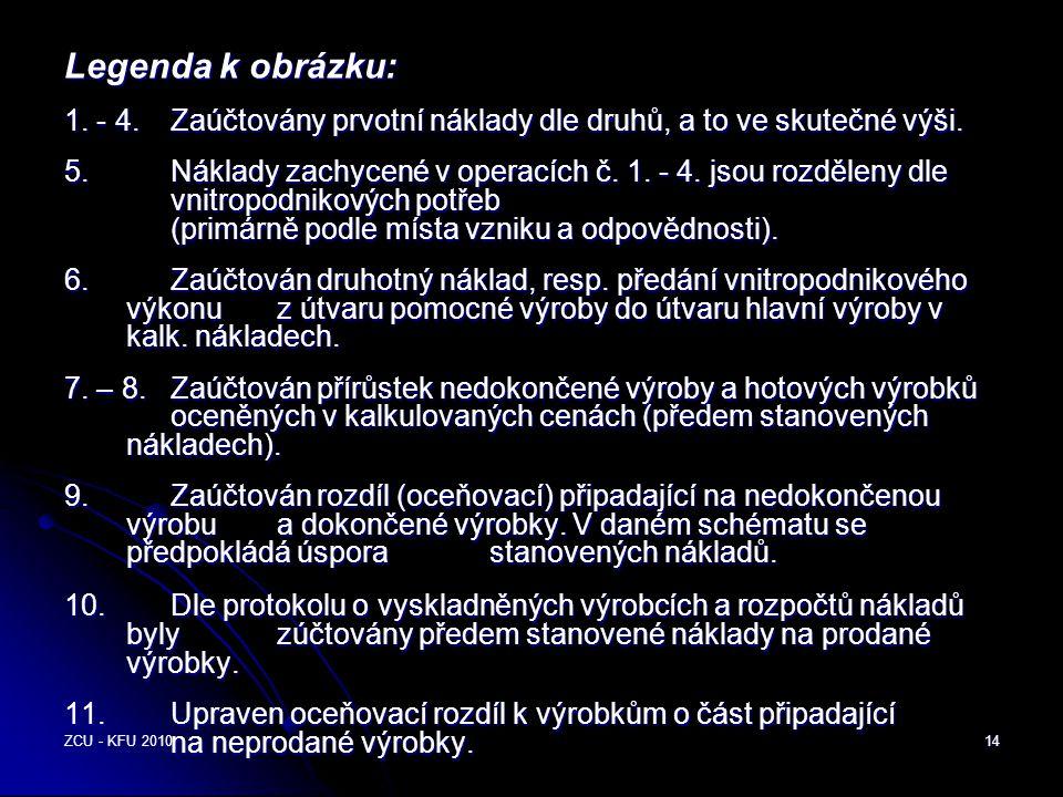 ZCU - KFU 201014 Legenda k obrázku: 1.