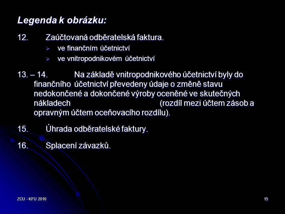 ZCU - KFU 201015 Legenda k obrázku: 12.Zaúčtovaná odběratelská faktura.  ve finančním účetnictví  ve vnitropodnikovém účetnictví 13. – 14.Na základě
