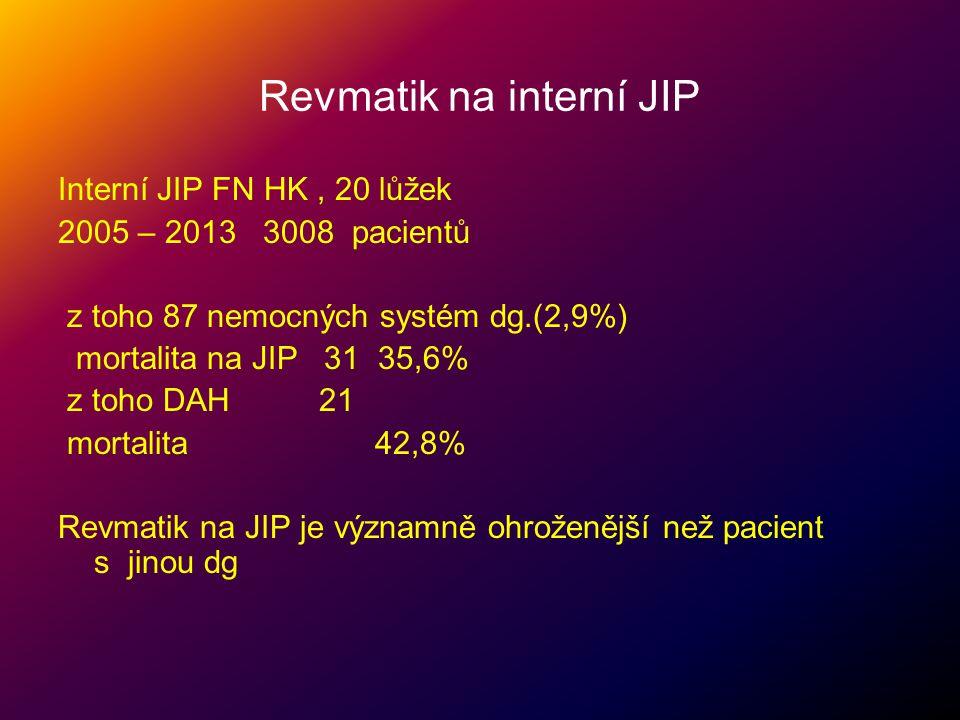 Revmatik na interní JIP Interní JIP FN HK, 20 lůžek 2005 – 2013 3008 pacientů z toho 87 nemocných systém dg.(2,9%) mortalita na JIP 31 35,6% z toho DA
