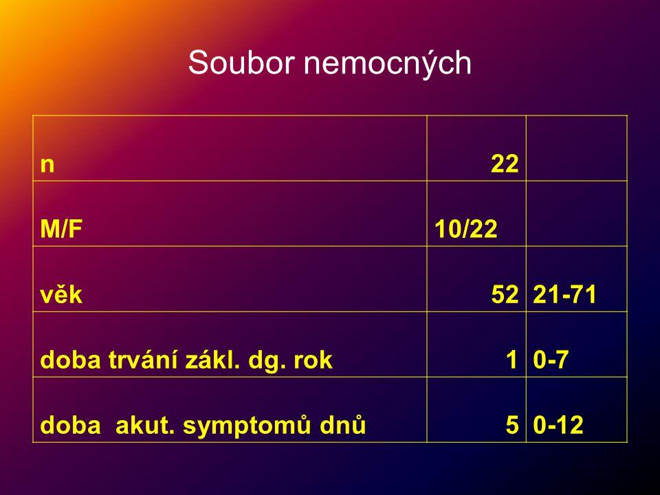 Základní diagnózy