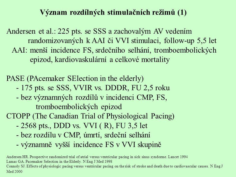 Význam rozdílných stimulačních režimů (1) Andersen et al.: 225 pts. se SSS a zachovalým AV vedením randomizovaných k AAI či VVI stimulaci, follow-up 5
