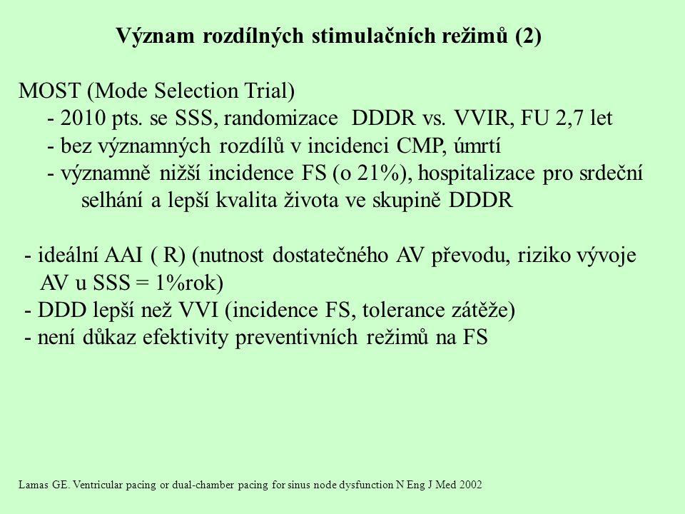 Význam rozdílných stimulačních režimů (2) MOST (Mode Selection Trial) - 2010 pts. se SSS, randomizace DDDR vs. VVIR, FU 2,7 let - bez významných rozdí