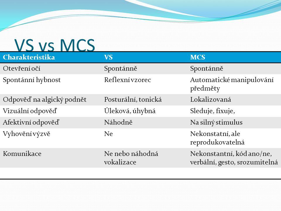 VS vs MCS CharakteristikaVSMCS Otevření očíSpontánně Spontánní hybnostReflexní vzorecAutomatické manipulování předměty Odpověď na algický podnětPostur