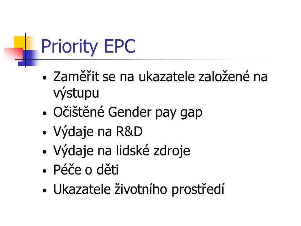 Priority EPC • Zaměřit se na ukazatele založené na výstupu • Očištěné Gender pay gap • Výdaje na R&D • Výdaje na lidské zdroje • Péče o děti • Ukazate
