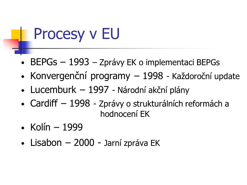 • BEPGs – 1993 – Zprávy EK o implementaci BEPGs • Konvergenční programy – 1998 - Každoroční update • Lucemburk – 1997 - Národní akční plány • Cardiff