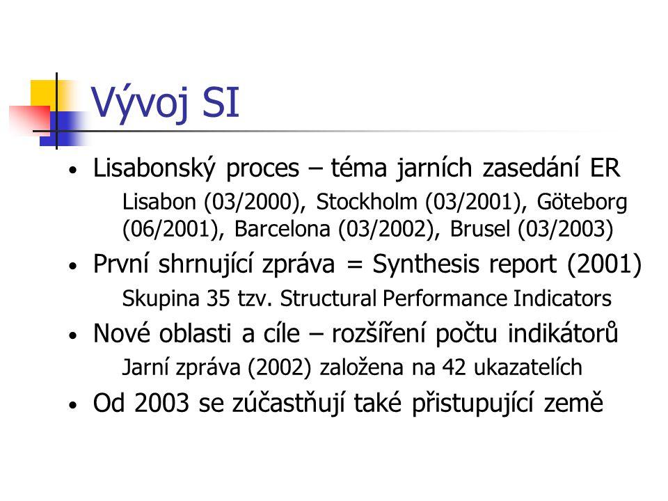 Vývoj SI • Lisabonský proces – téma jarních zasedání ER Lisabon (03/2000), Stockholm (03/2001), Göteborg (06/2001), Barcelona (03/2002), Brusel (03/20