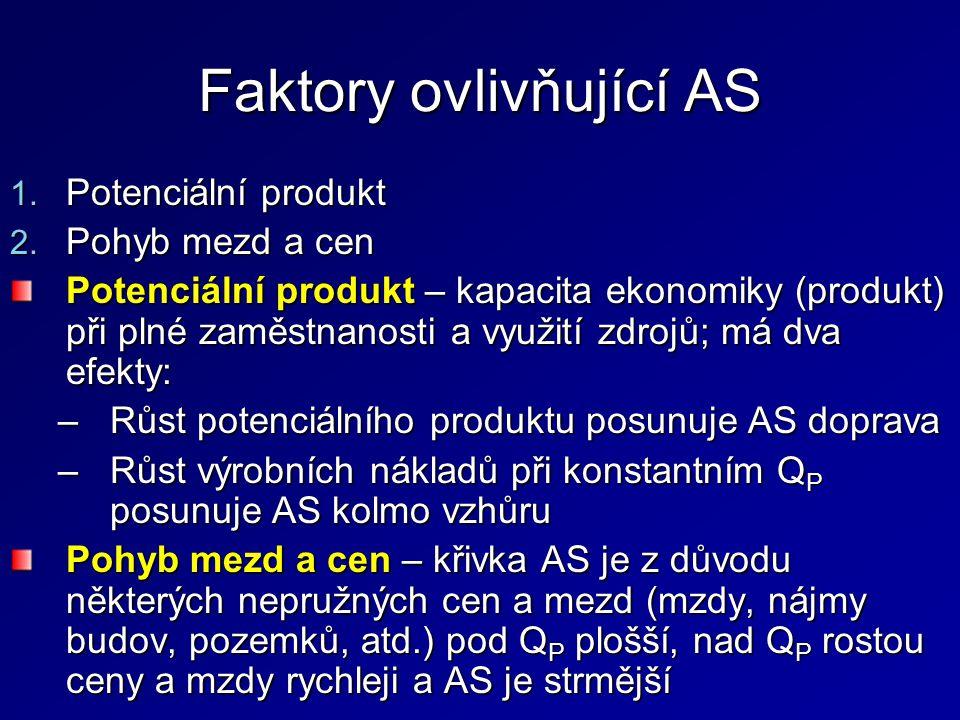 Faktory ovlivňující AS 1.Potenciální produkt 2.