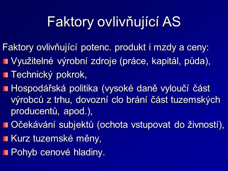 Faktory ovlivňující AS Faktory ovlivňující potenc.