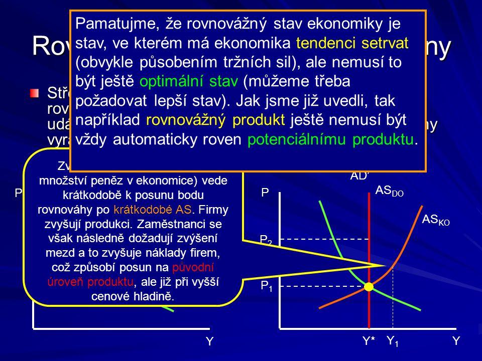 Rovnováha ekonomiky a její změny Střetem agregátní poptávky a nabídky se určuje rovnovážná cenová hladina.