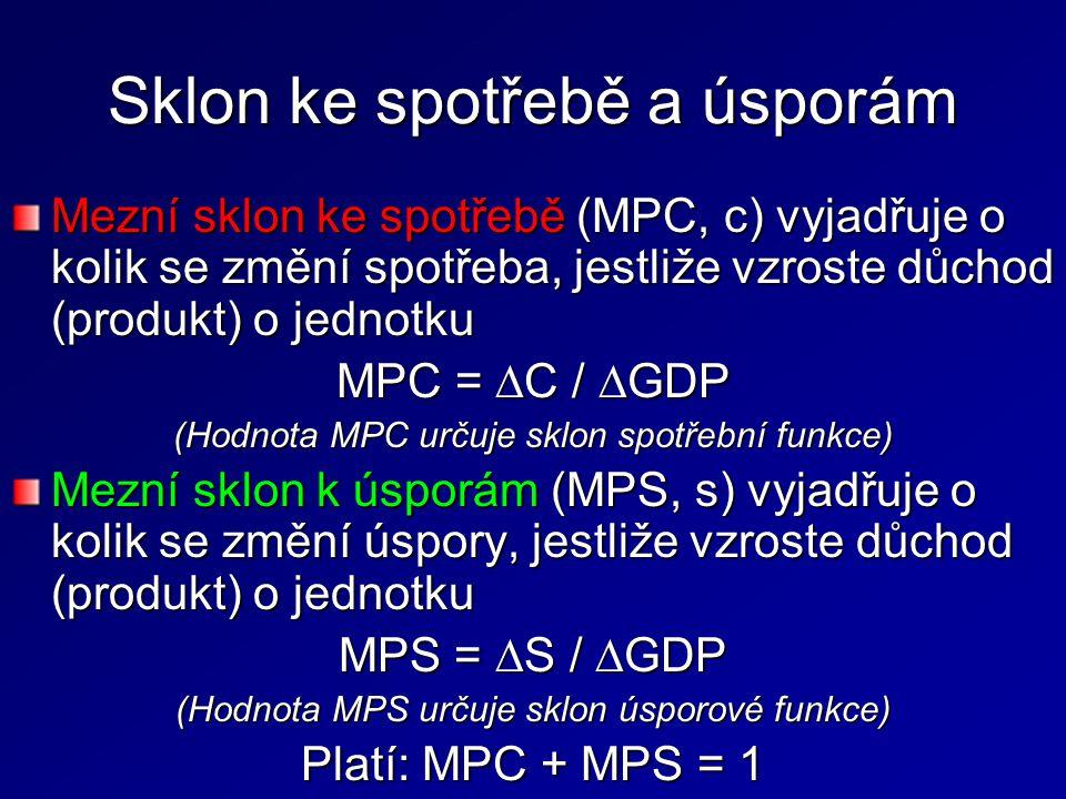 Sklon ke spotřebě a úsporám Mezní sklon ke spotřebě (MPC, c) vyjadřuje o kolik se změní spotřeba, jestliže vzroste důchod (produkt) o jednotku MPC =  C /  GDP (Hodnota MPC určuje sklon spotřební funkce) Mezní sklon k úsporám (MPS, s) vyjadřuje o kolik se změní úspory, jestliže vzroste důchod (produkt) o jednotku MPS =  S /  GDP (Hodnota MPS určuje sklon úsporové funkce) Platí: MPC + MPS = 1