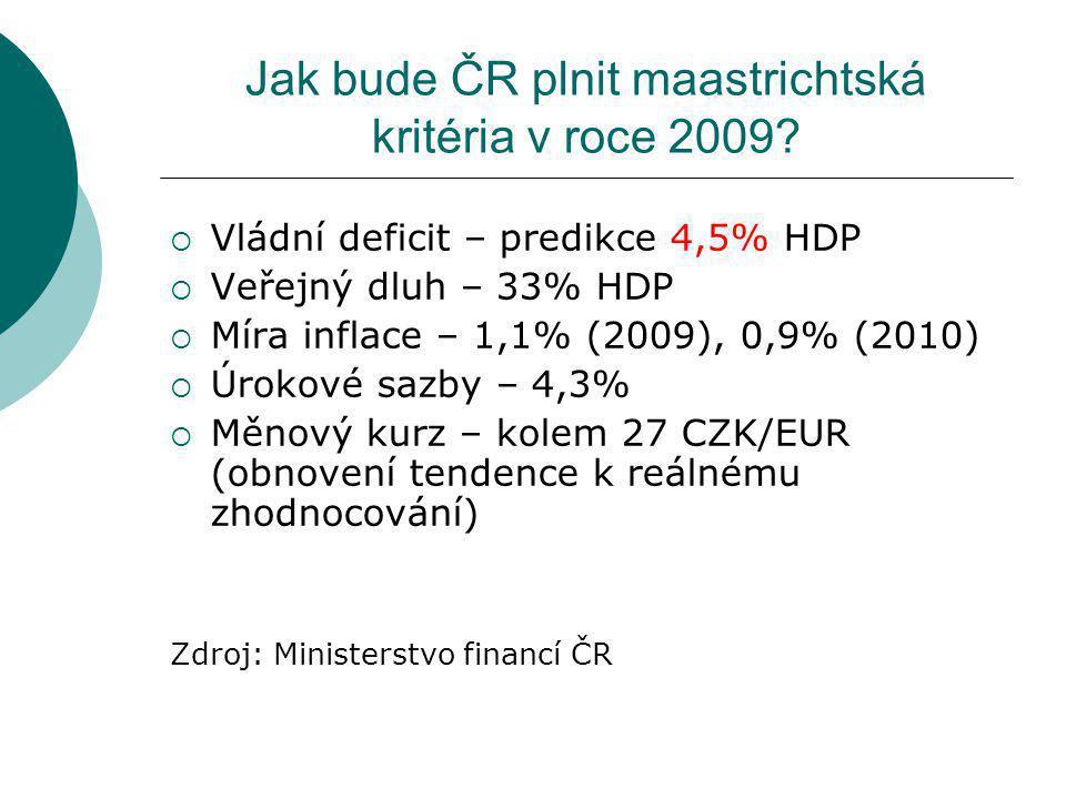 Jak bude ČR plnit maastrichtská kritéria v roce 2009.