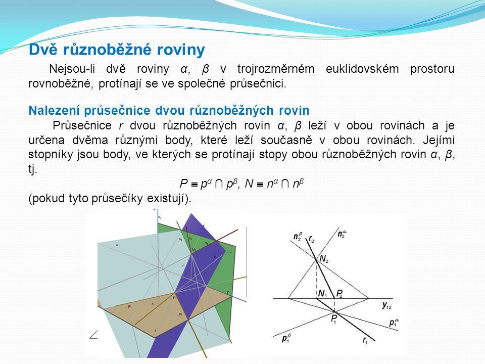 Dvě různoběžné roviny Nejsou-li dvě roviny α, β v trojrozměrném euklidovském prostoru rovnoběžné, protínají se ve společné průsečnici. Nalezení průseč