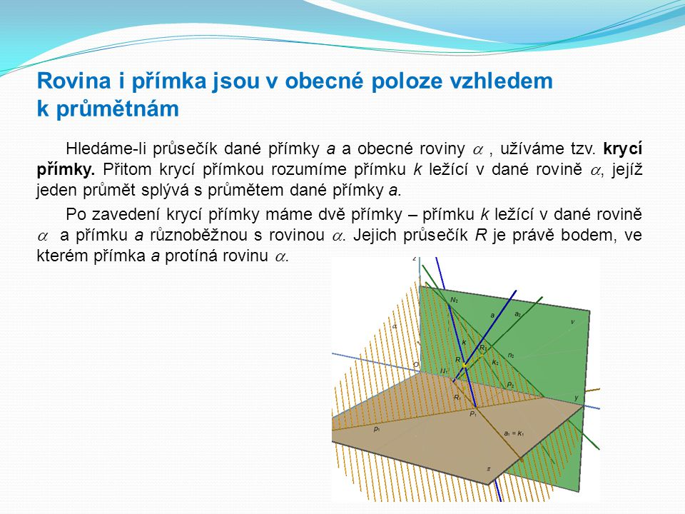 Nalezení průsečíku přímky a roviny Zvolme krycí přímku k tak, že a 1  k 1.