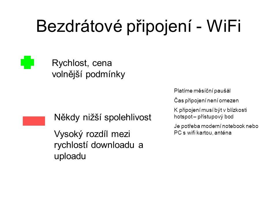 Princip připojení přes Wi-Fi Počítač uživatele Počítač poskytovatele připojení internet anténa hotspot
