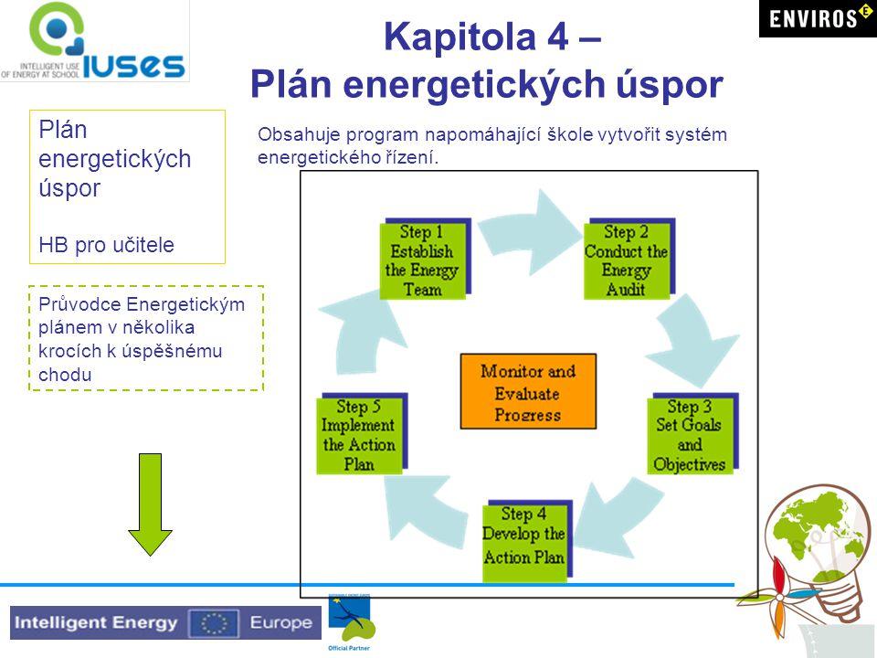 Kapitola 4 – Plán energetických úspor Plán energetických úspor HB pro učitele Obsahuje program napomáhající škole vytvořit systém energetického řízení