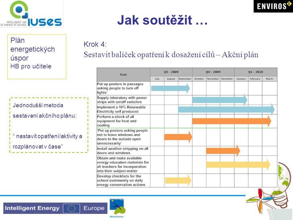 Jak soutěžit … Plán energetických úspor HB pro učitele Krok 4: Sestavit balíček opatření k dosažení cílů – Akční plán Jednodušší metoda sestavení akčního plánu: nastavit opatření/aktivity a rozplánovat v čase