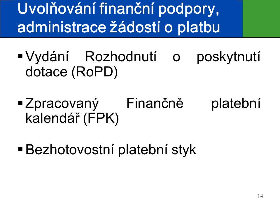 14 Uvolňování finanční podpory, administrace žádostí o platbu  Vydání Rozhodnutí o poskytnutí dotace (RoPD)  Zpracovaný Finančně platební kalendář (