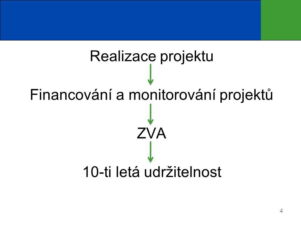 4 Realizace projektu Financování a monitorování projektů ZVA 10-ti letá udržitelnost