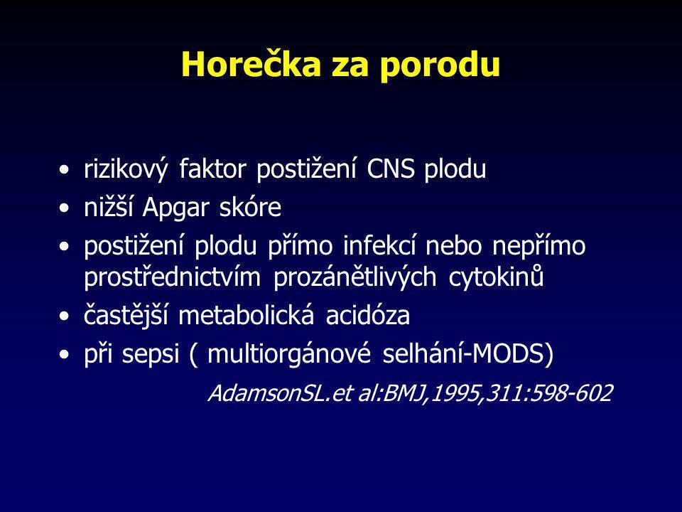 Horečka za porodu •rizikový faktor postižení CNS plodu •nižší Apgar skóre •postižení plodu přímo infekcí nebo nepřímo prostřednictvím prozánětlivých c