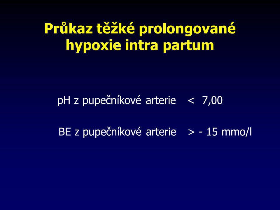 Průkaz těžké prolongované hypoxie intra partum pH z pupečníkové arterie < 7,00 BE z pupečníkové arterie > - 15 mmo/l