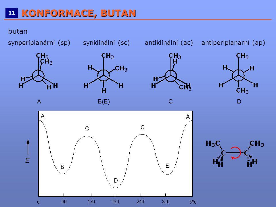 ____________________________________________________ 11 KONFORMACE, BUTAN butan synperiplanární (sp) synklinální (sc) antiklinální (ac) antiperiplanár