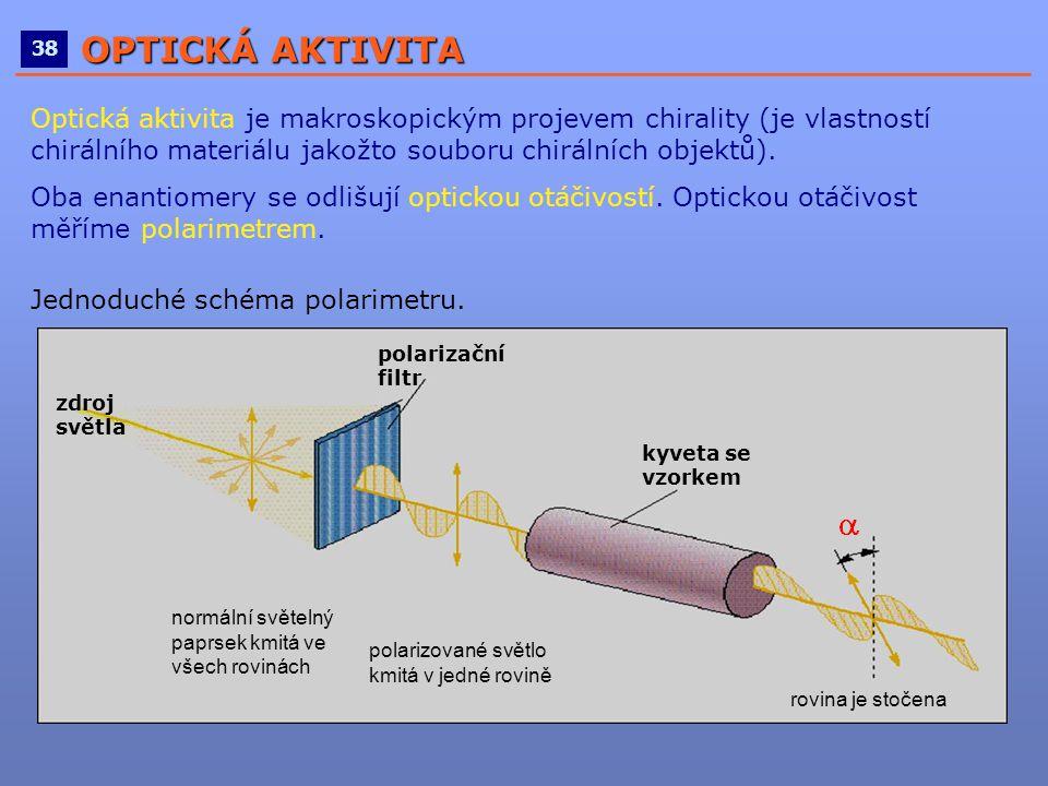 ____________________________________________________ 3838 OPTICKÁ AKTIVITA zdroj světla normální světelný paprsek kmitá ve všech rovinách polarizační