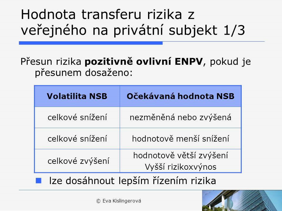 © Eva Kislingerová Přesun rizika pozitivně ovlivní ENPV, pokud je přesunem dosaženo:  lze dosáhnout lepším řízením rizika Hodnota transferu rizika z veřejného na privátní subjekt 1/3 Volatilita NSBOčekávaná hodnota NSB celkové sníženínezměněná nebo zvýšená celkové sníženíhodnotově menší snížení celkové zvýšení hodnotově větší zvýšení Vyšší rizikoxvýnos