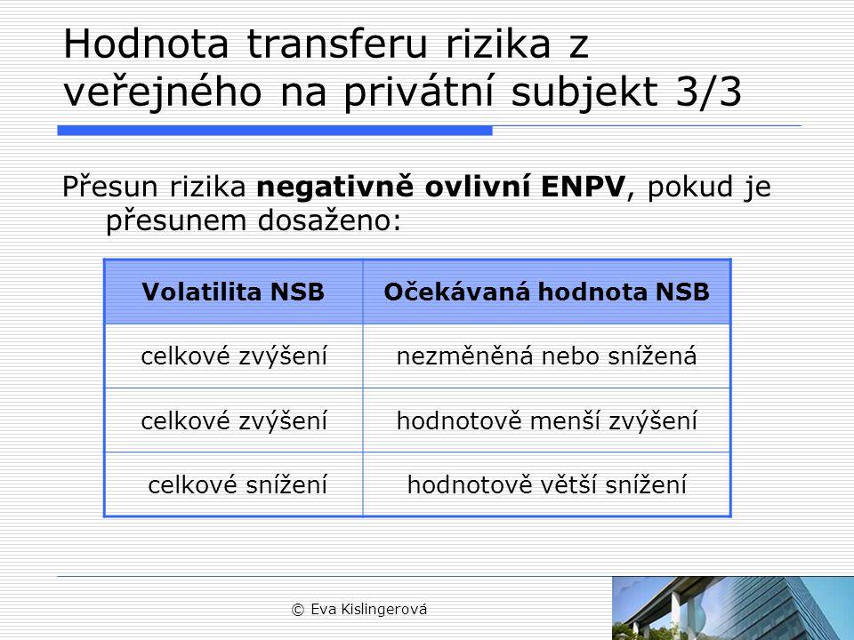 © Eva Kislingerová Hodnota transferu rizika z veřejného na privátní subjekt 3/3 Přesun rizika negativně ovlivní ENPV, pokud je přesunem dosaženo: Volatilita NSBOčekávaná hodnota NSB celkové zvýšenínezměněná nebo snížená celkové zvýšeníhodnotově menší zvýšení celkové sníženíhodnotově větší snížení