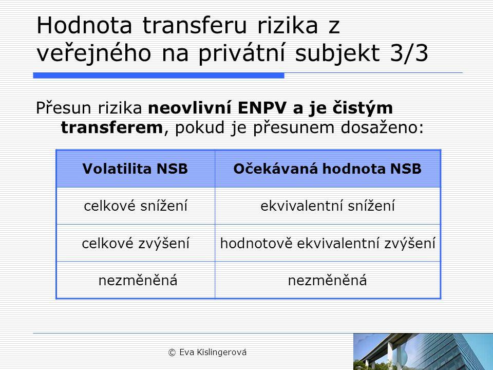 © Eva Kislingerová Hodnota transferu rizika z veřejného na privátní subjekt 3/3 Přesun rizika neovlivní ENPV a je čistým transferem, pokud je přesunem dosaženo: Volatilita NSBOčekávaná hodnota NSB celkové sníženíekvivalentní snížení celkové zvýšeníhodnotově ekvivalentní zvýšení nezměněná