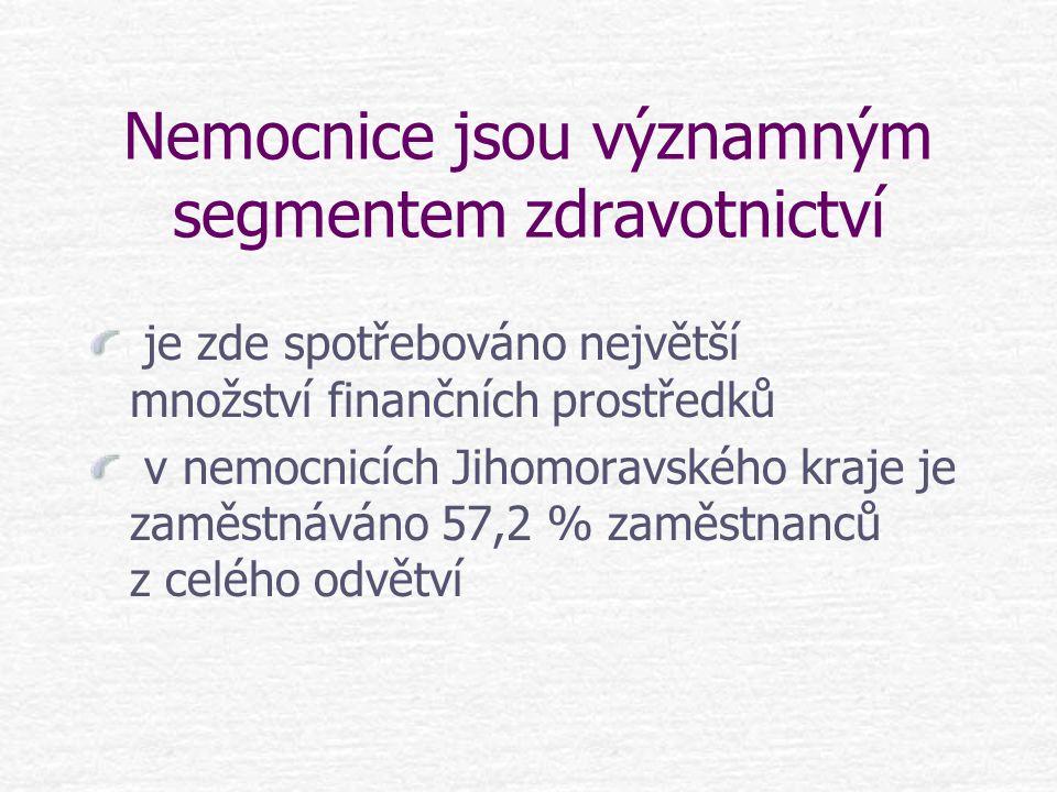 Do studie nebyly zahrnuty nemocnice: které nedaly souhlas s publikováním dat v souladu se zákonem o státní statistické službě č.