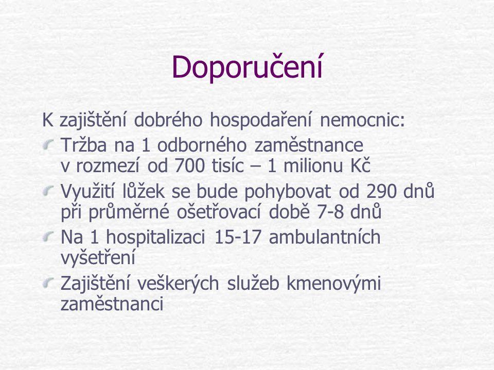 Doporučení K zajištění dobrého hospodaření nemocnic: Tržba na 1 odborného zaměstnance v rozmezí od 700 tisíc – 1 milionu Kč Využití lůžek se bude pohy