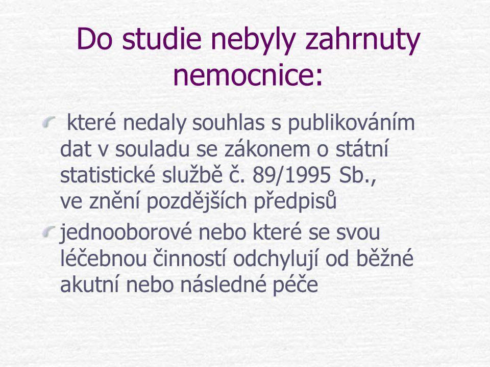 Do studie nebyly zahrnuty nemocnice: které nedaly souhlas s publikováním dat v souladu se zákonem o státní statistické službě č. 89/1995 Sb., ve znění