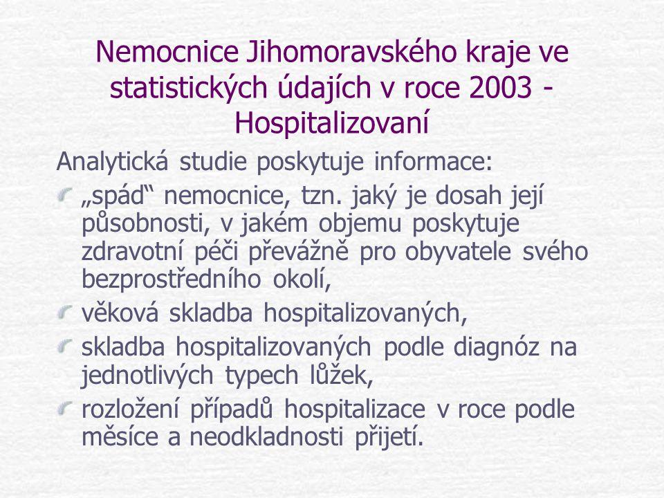 """Nemocnice Jihomoravského kraje ve statistických údajích v roce 2003 - Hospitalizovaní Analytická studie poskytuje informace: """"spád"""" nemocnice, tzn. ja"""