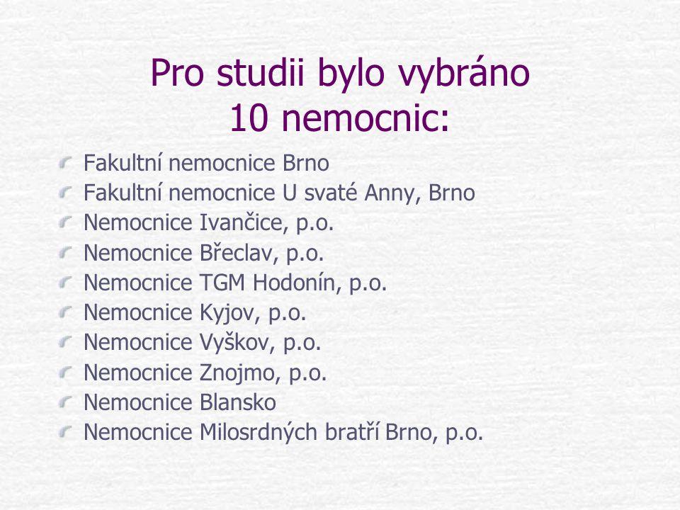 Pro studii bylo vybráno 10 nemocnic: Fakultní nemocnice Brno Fakultní nemocnice U svaté Anny, Brno Nemocnice Ivančice, p.o. Nemocnice Břeclav, p.o. Ne