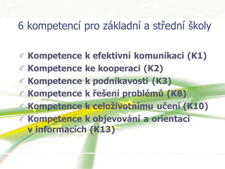 6 kompetencí pro základní a střední školy Kompetence k efektivní komunikaci (K1) Kompetence ke kooperaci (K2) Kompetence k podnikavosti (K3) Kompetence k řešení problémů (K8) Kompetence k celoživotnímu učení (K10) Kompetence k objevování a orientaci v informacích (K13)