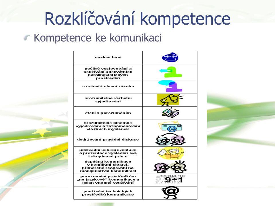 Rozklíčování kompetence Kompetence ke komunikaci