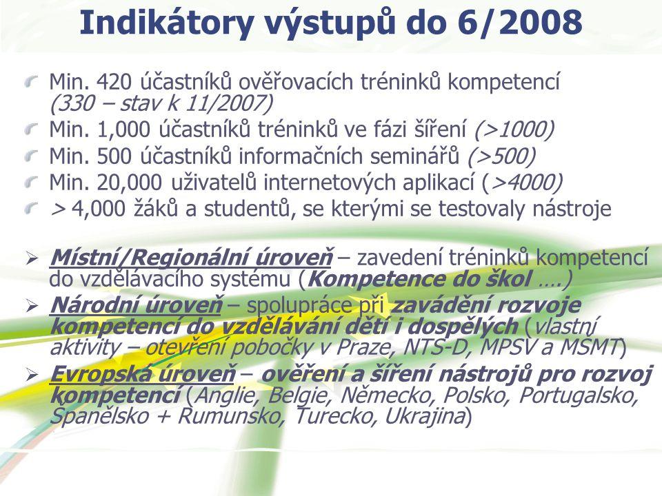 Indikátory výstupů do 6/2008 Min.