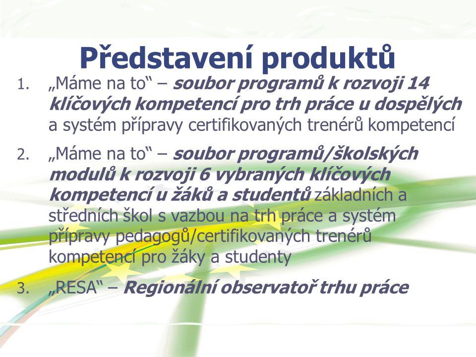Představení produktů 1.
