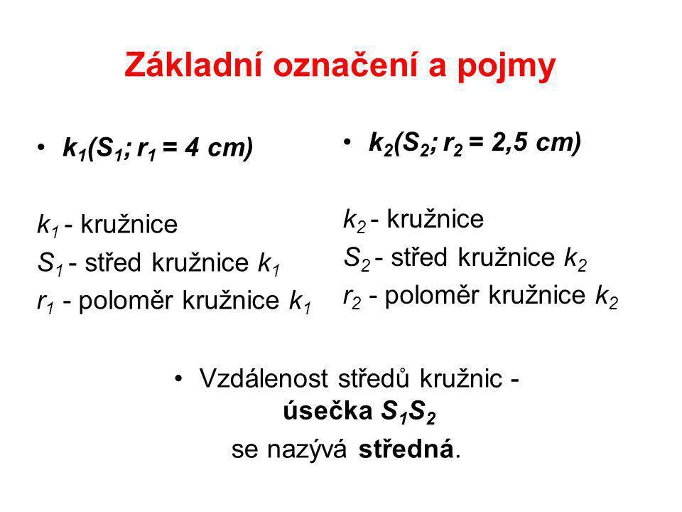 Základní označení a pojmy •Vzdálenost středů kružnic - úsečka S 1 S 2 se nazývá středná. •k 2 (S 2 ; r 2 = 2,5 cm) k 2 - kružnice S 2 - střed kružnice