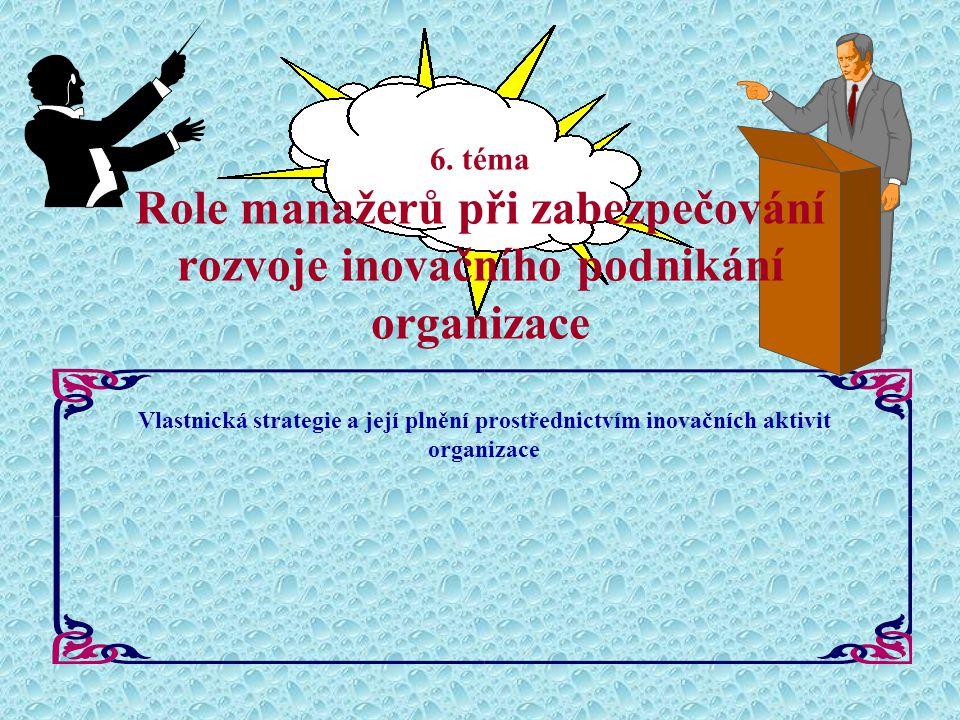 6. téma Role manažerů při zabezpečování rozvoje inovačního podnikání organizace Vlastnická strategie a její plnění prostřednictvím inovačních aktivit