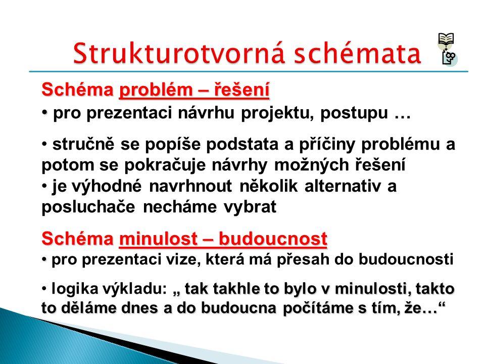 Schéma problém – řešení • • pro prezentaci návrhu projektu, postupu … • stručně se popíše podstata a příčiny problému a potom se pokračuje návrhy možn