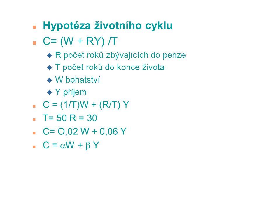 n Hypotéza životního cyklu n C= (W + RY) /T u R počet roků zbývajících do penze u T počet roků do konce života u W bohatství u Y příjem n C = (1/T)W +