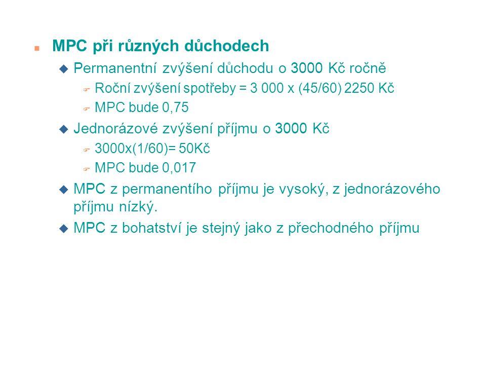 n MPC při různých důchodech u Permanentní zvýšení důchodu o 3000 Kč ročně F Roční zvýšení spotřeby = 3 000 x (45/60) 2250 Kč F MPC bude 0,75 u Jednorá