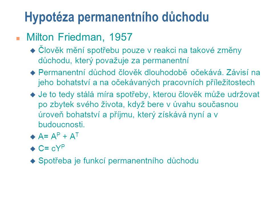 Hypotéza permanentního důchodu n Milton Friedman, 1957 u Člověk mění spotřebu pouze v reakci na takové změny důchodu, který považuje za permanentní u