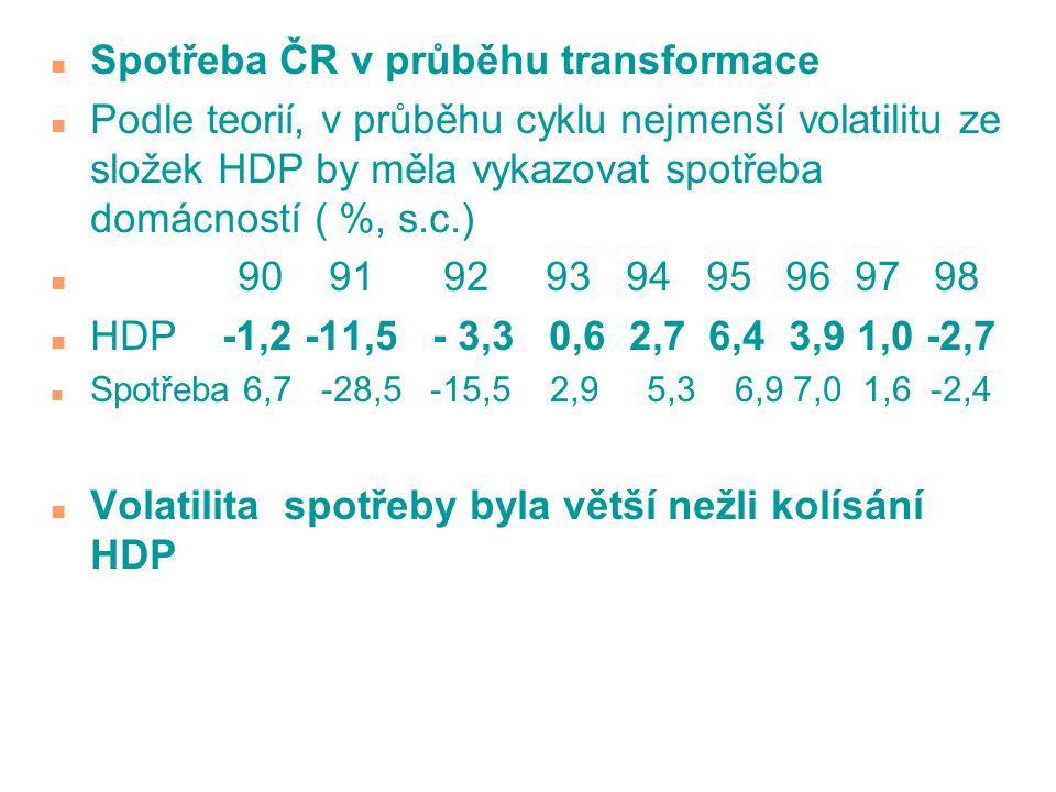 n Spotřeba ČR v průběhu transformace n Podle teorií, v průběhu cyklu nejmenší volatilitu ze složek HDP by měla vykazovat spotřeba domácností ( %, s.c.