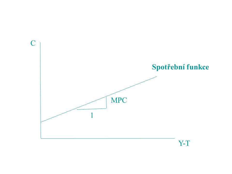 C Y-T MPC 1 Spotřební funkce